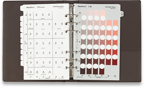 munsell soil color charts - Munsell Book Of Color Pdf